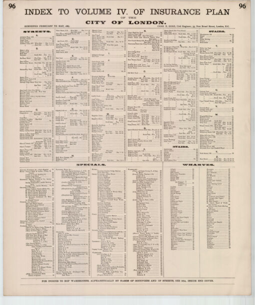 Index to Volume IV of Insurance Surveyed February to May 1887 - Goad Old Street