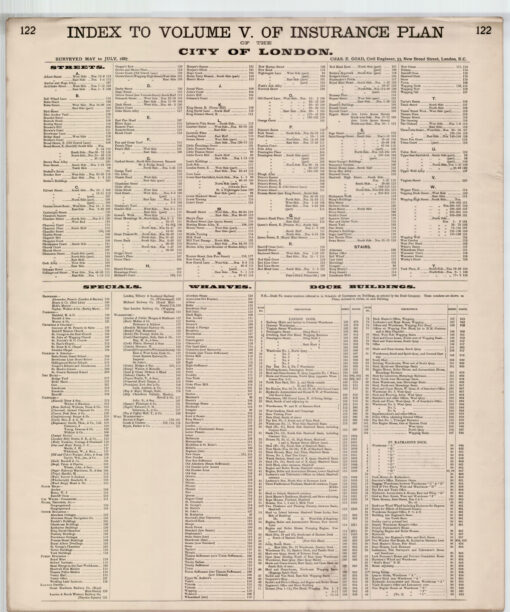 Index to Volume V of Insurance Plan of The City Of London Surveyed May to July 1887 - Goad Old Street